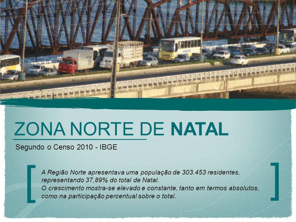 ] [ ZONA NORTE DE NATAL Segundo o Censo 2010 - IBGE